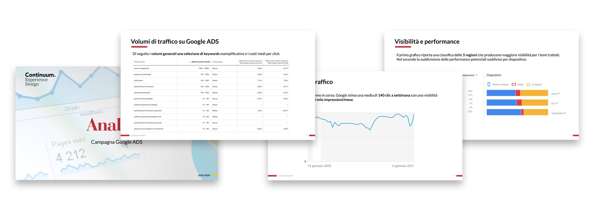 Analysis_DigitalStrategySlides