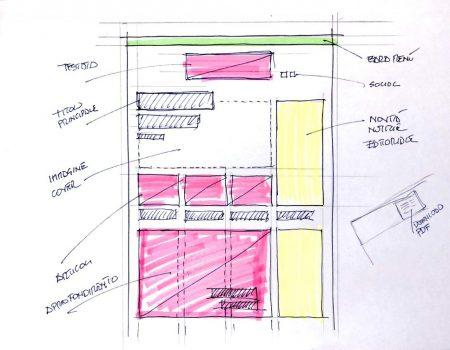 agenzia_web_design_milano
